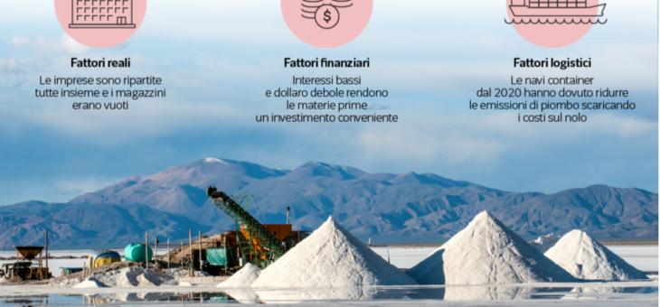 Materie prime, salgono i prezzi: frena la transizione ecologica e digitale. Il ruolo della Cina